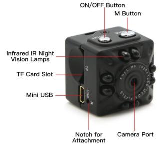 SQ10 Mini Cube Camera.